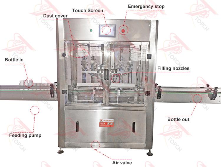 Professional Manufacturer Cream Honey Fruit Puree Soap Detergent 4 6 8 10 Heads Bottle Automatic Paste Liquid Filling Machine