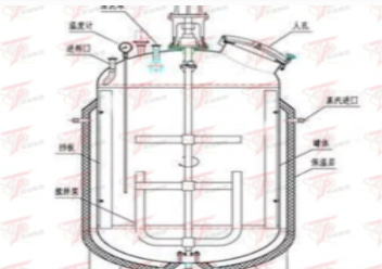 What Is The Difficulty In Making Stainless Steel Storage Tanks?